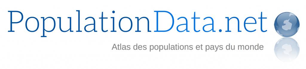 Atlas et populations du Monde